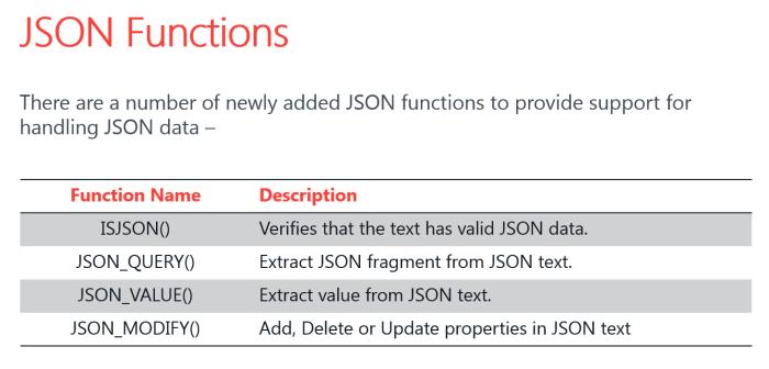 JSON Functions SQL Server 2016