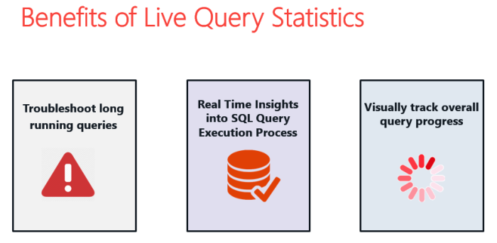 Live Query Statistics Benefits