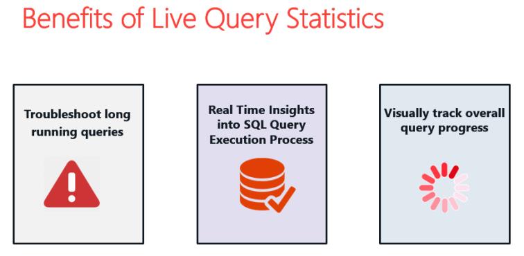Live Query Statistics Benefits