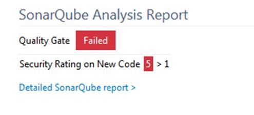 SonarQube Analysis Report