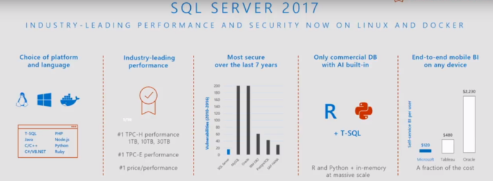 SQL 2017 Features