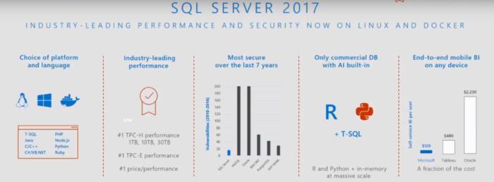 SQL 2017 Features