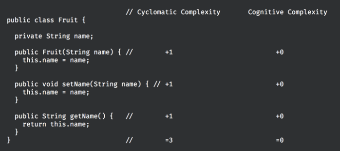 Cyclomatic Complexity Measure