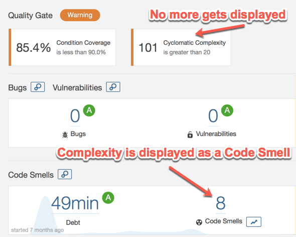 Quality Gate SonarQube changes