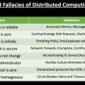 Fallacies of Distributed Computing