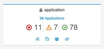 Kiali Applications State
